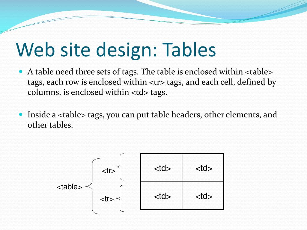 Web site design: Tables