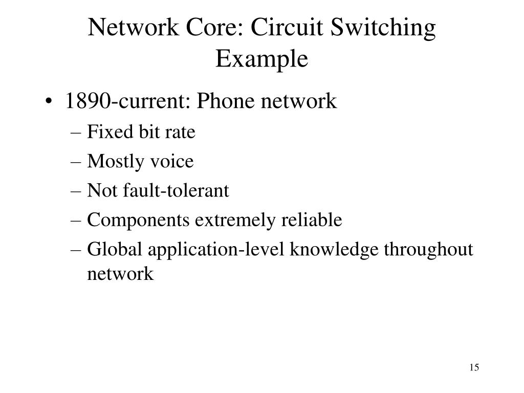 Network Core: Circuit Switching Example