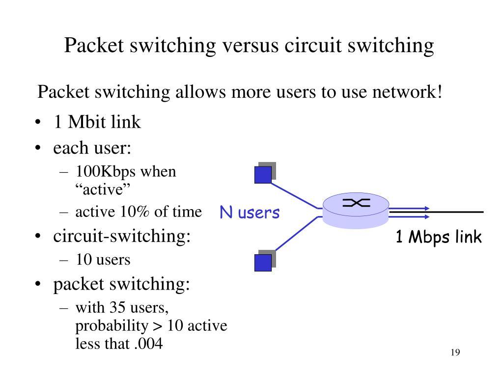 1 Mbit link