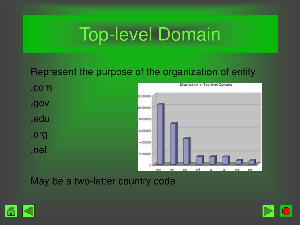 Top-level Domain