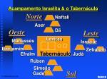 tabernacle schematics 2