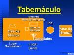tabernacle schematics 3