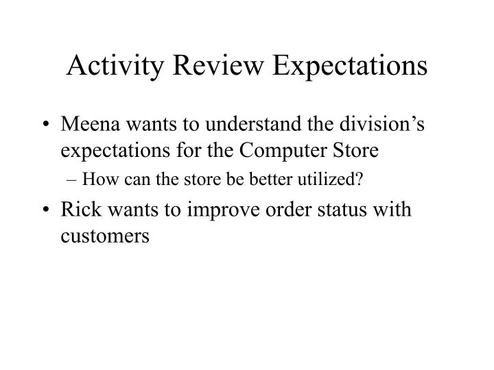 Activity review expectations