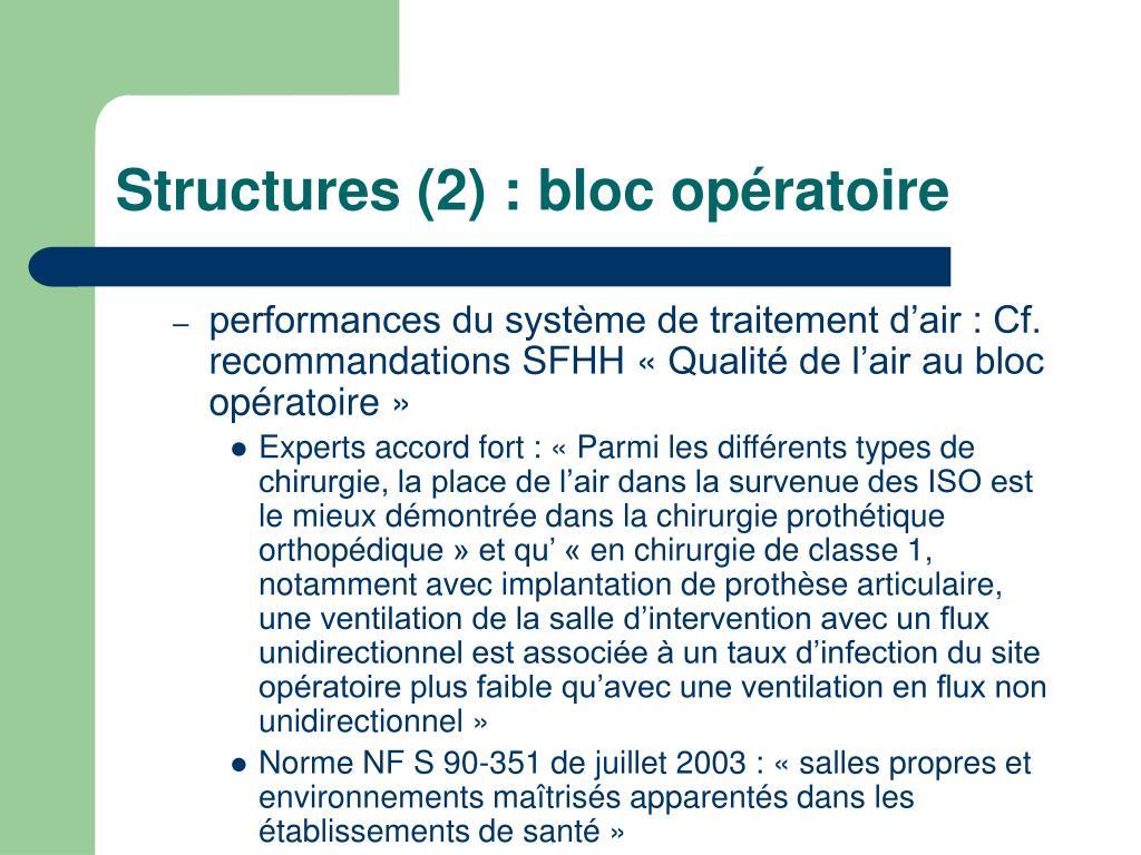 Structures (2) : bloc opératoire
