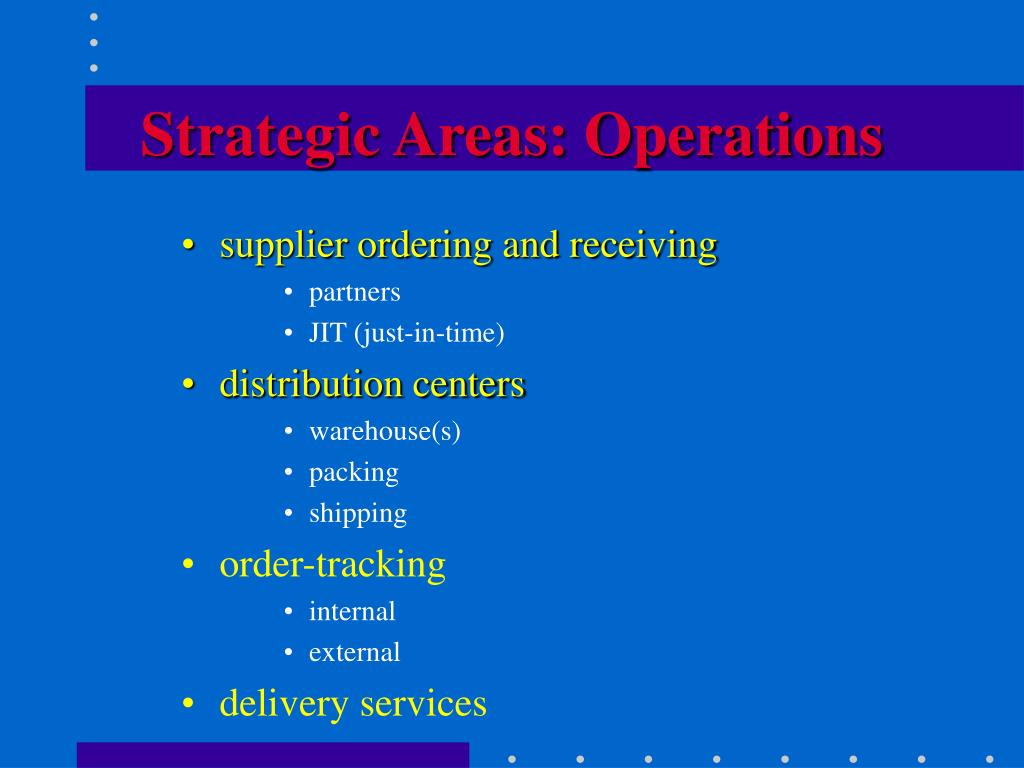 Strategic Areas: Operations