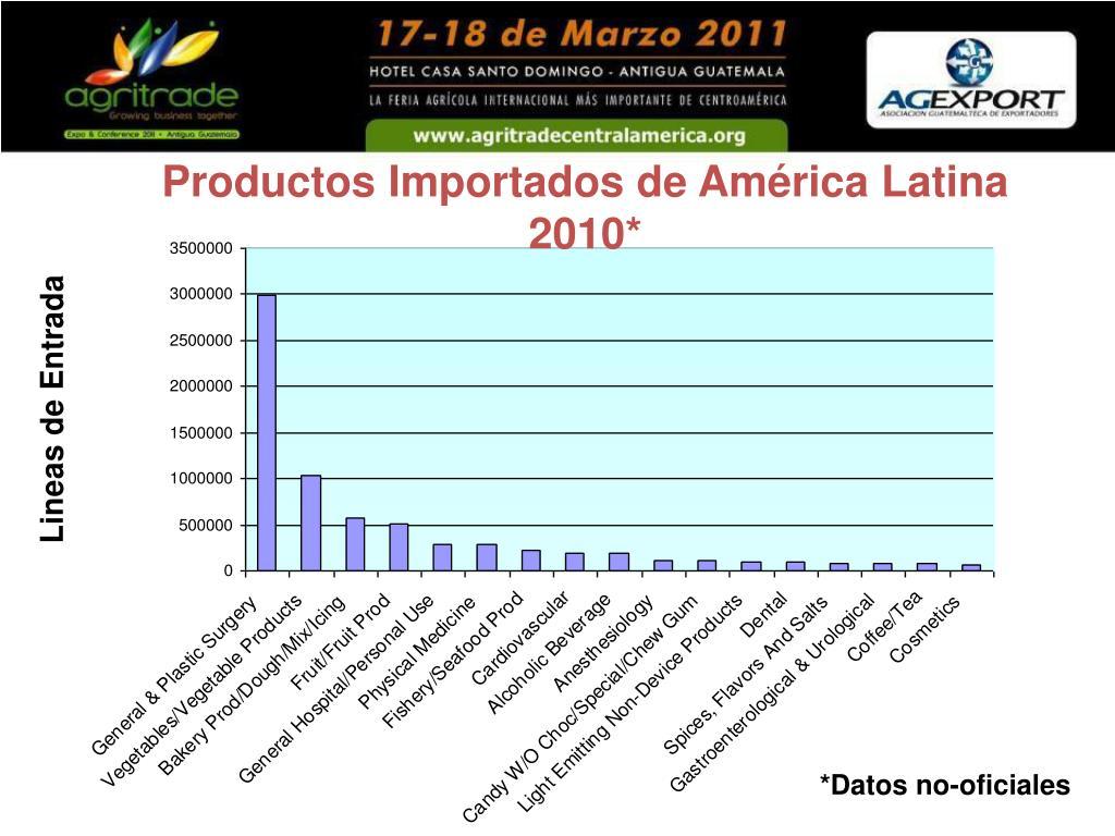Productos Importados de América Latina  2010