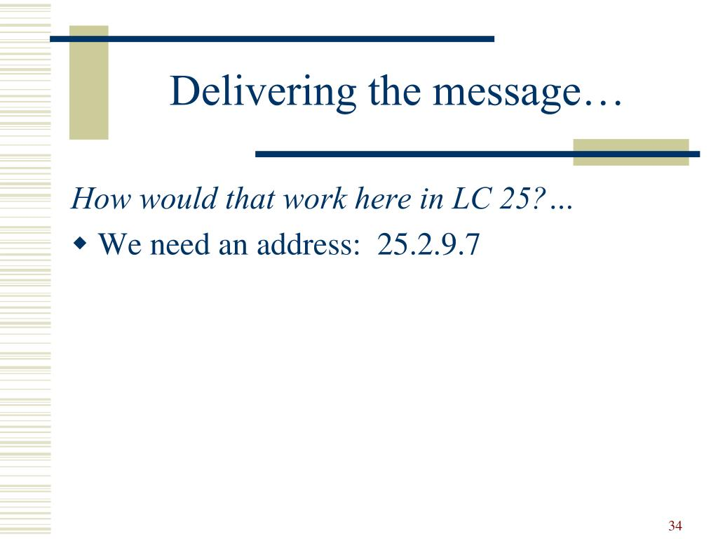 Delivering the message…