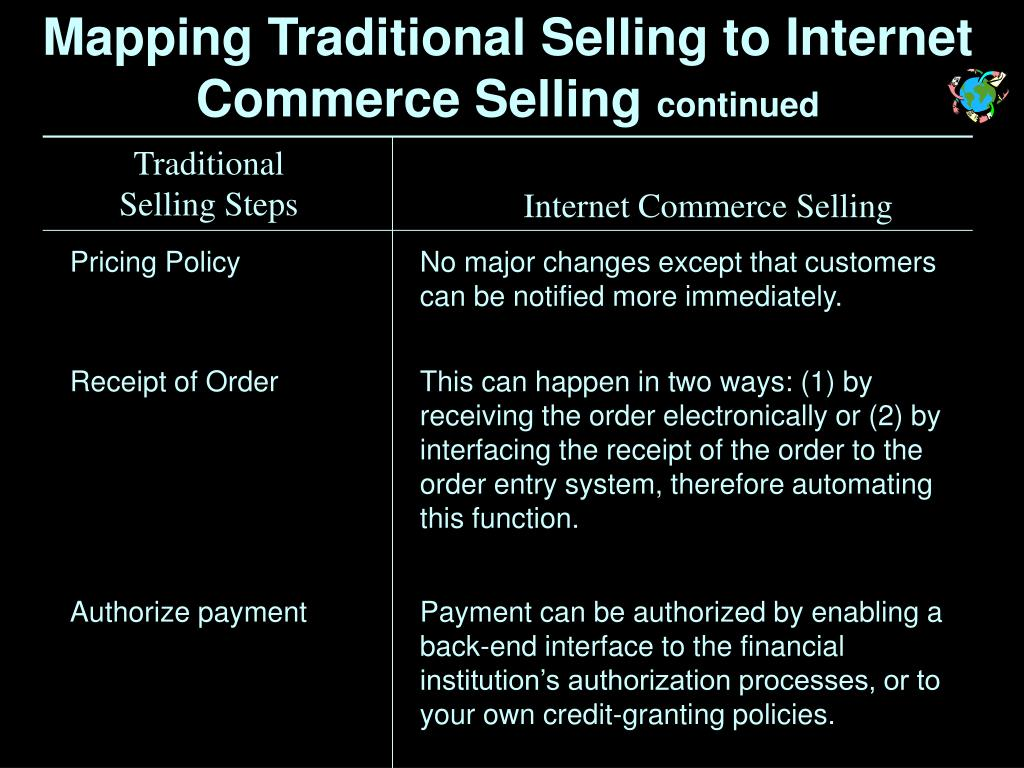 Mapping Traditional Selling to Internet Commerce Selling