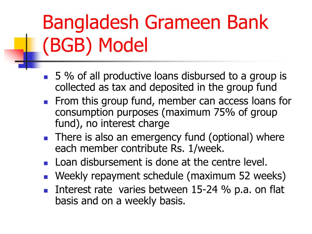 Bangladesh Grameen Bank (BGB) Model