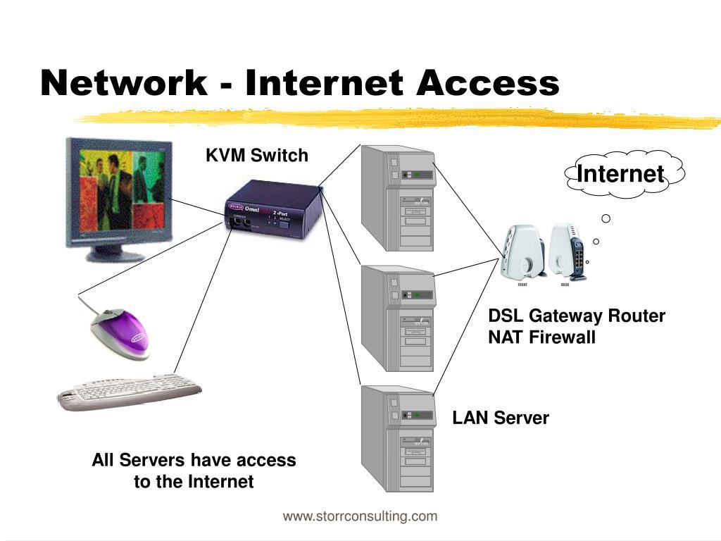 Network - Internet Access