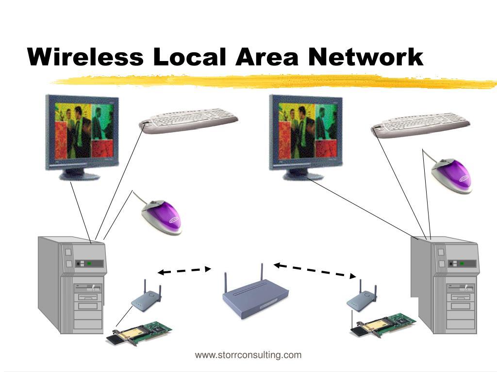 Wireless Local Area Network