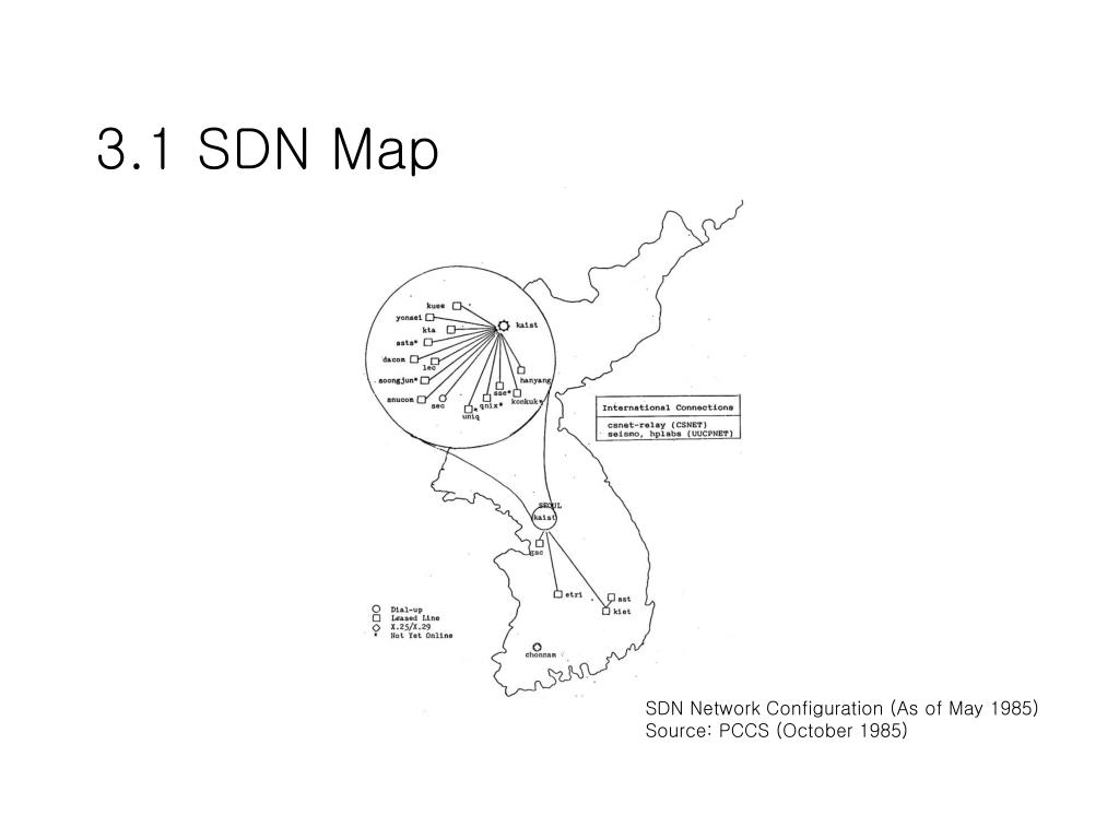 3.1 SDN Map