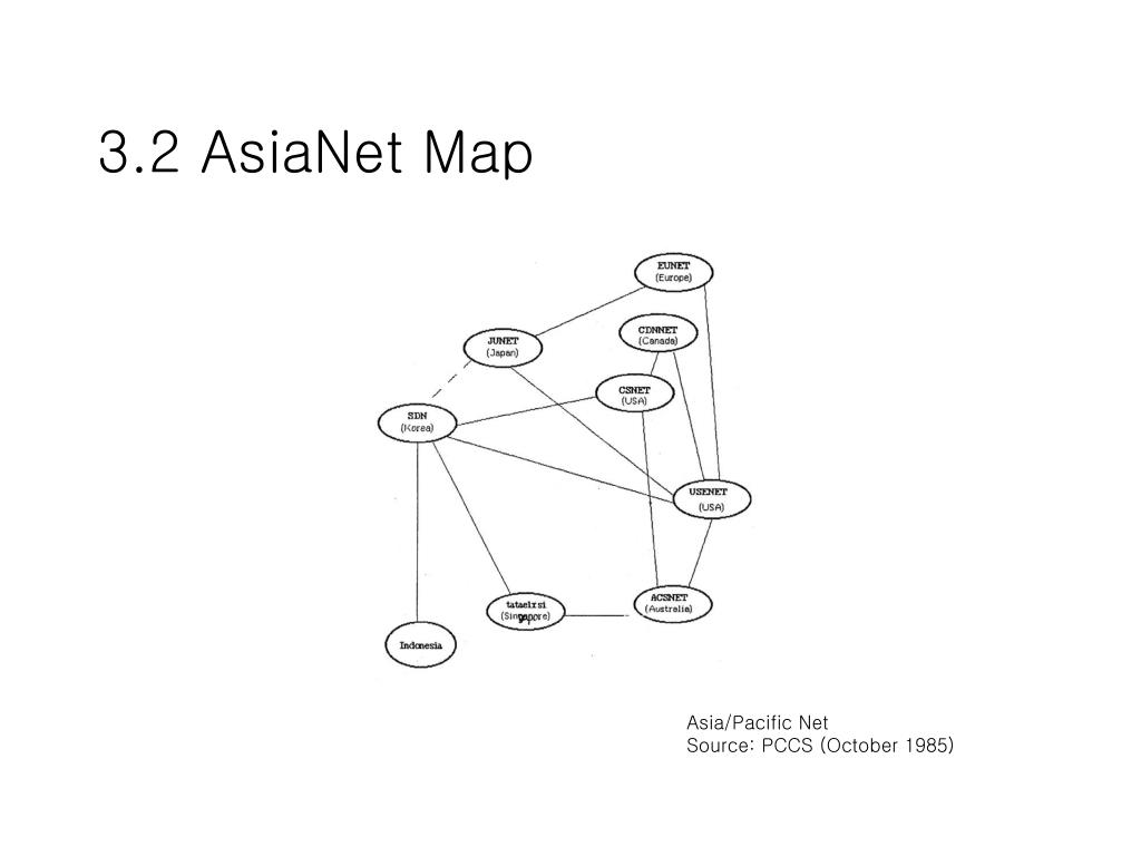 3.2 AsiaNet Map