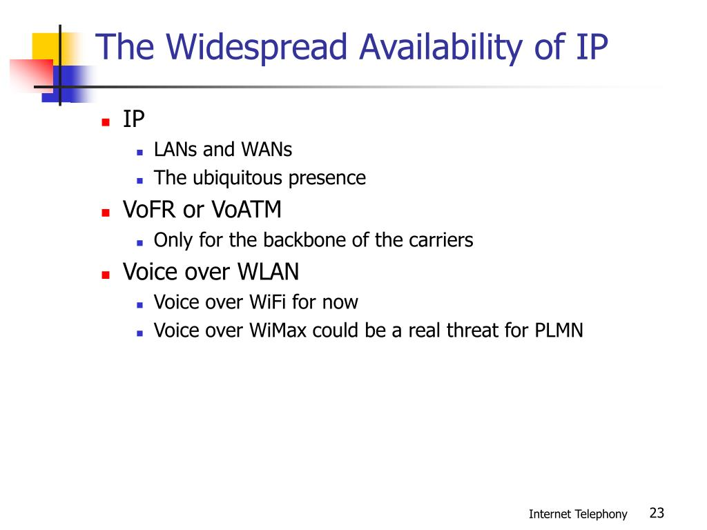 The Widespread Availability of IP