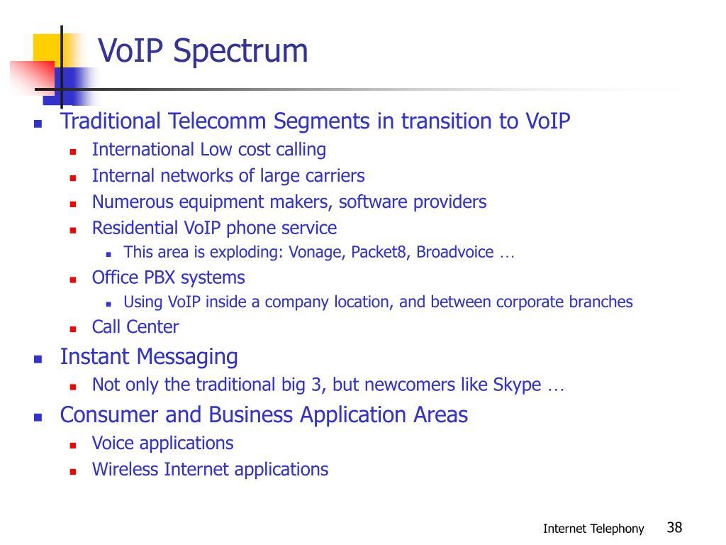 VoIP Spectrum
