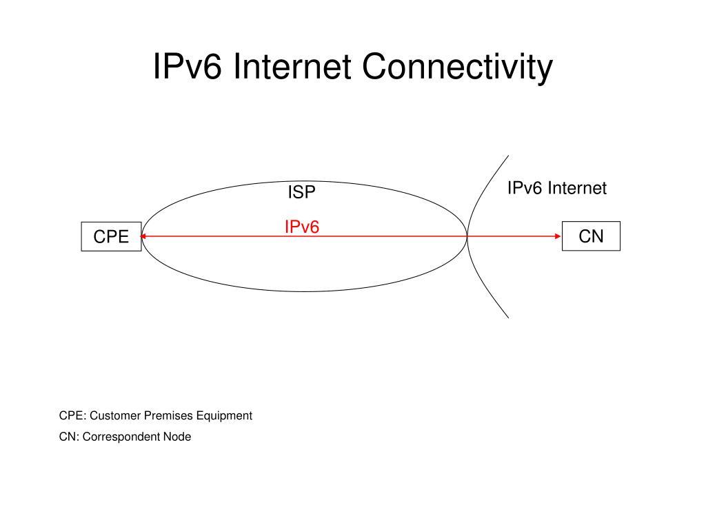IPv6 Internet Connectivity