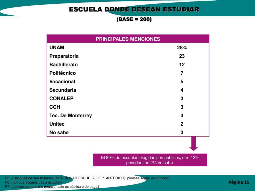 ESCUELA DONDE DESEAN ESTUDIAR