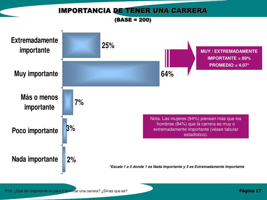 IMPORTANCIA DE TENER UNA CARRERA