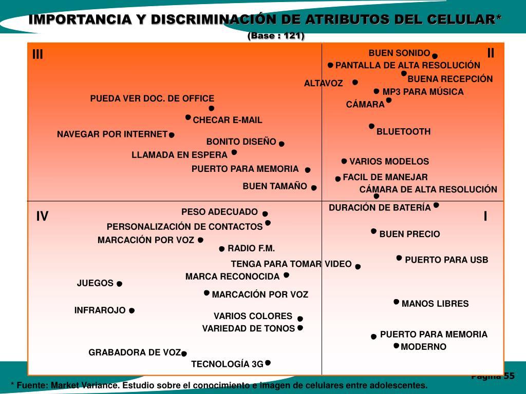 IMPORTANCIA Y DISCRIMINACIÓN DE ATRIBUTOS DEL CELULAR*