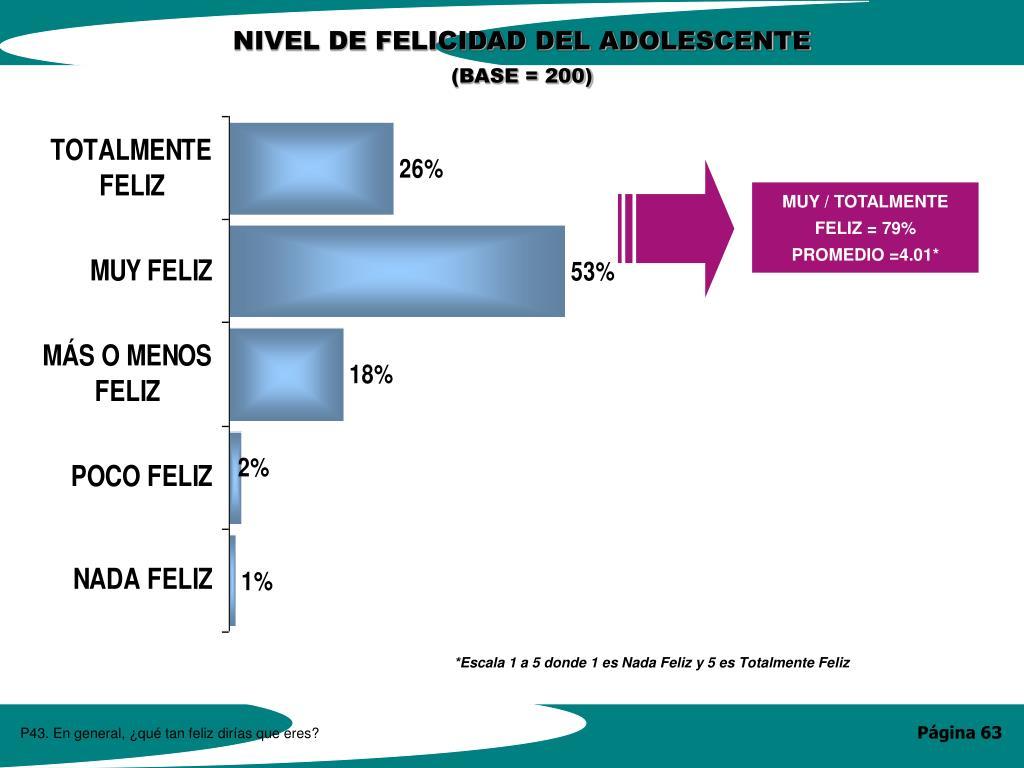 NIVEL DE FELICIDAD DEL ADOLESCENTE