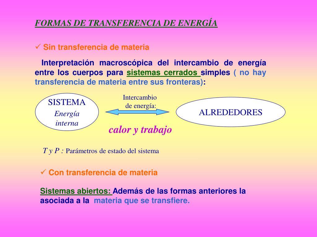 FORMAS DE TRANSFERENCIA DE ENERGÍA