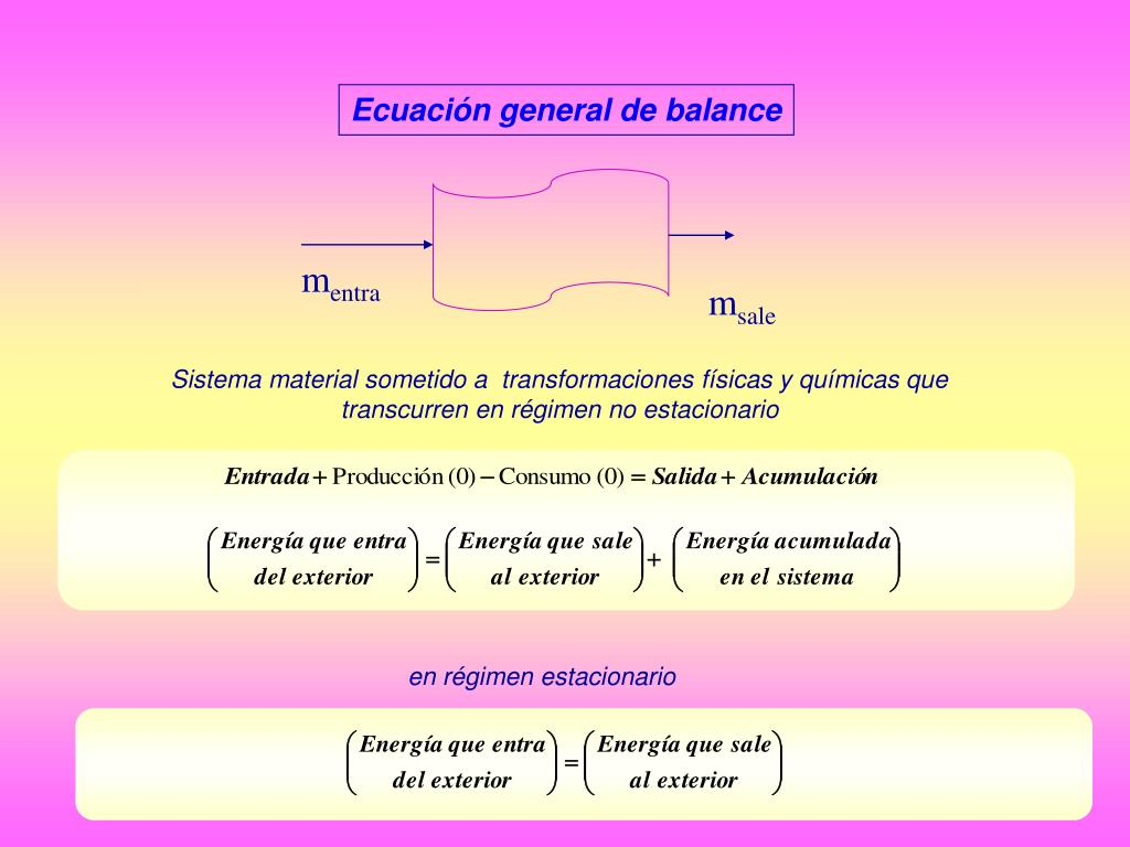 Ecuación general de balance