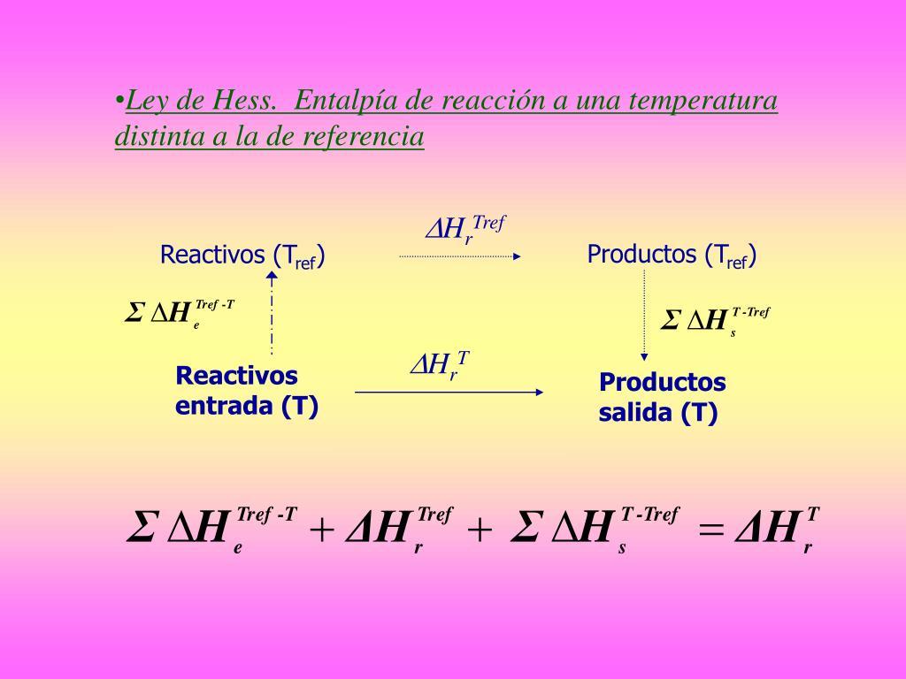 Ley de Hess.  Entalpía de reacción a una temperatura distinta a la de referencia