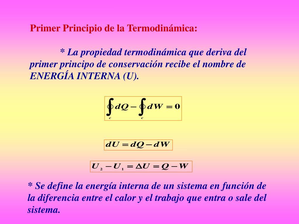 Primer Principio de la Termodinámica: