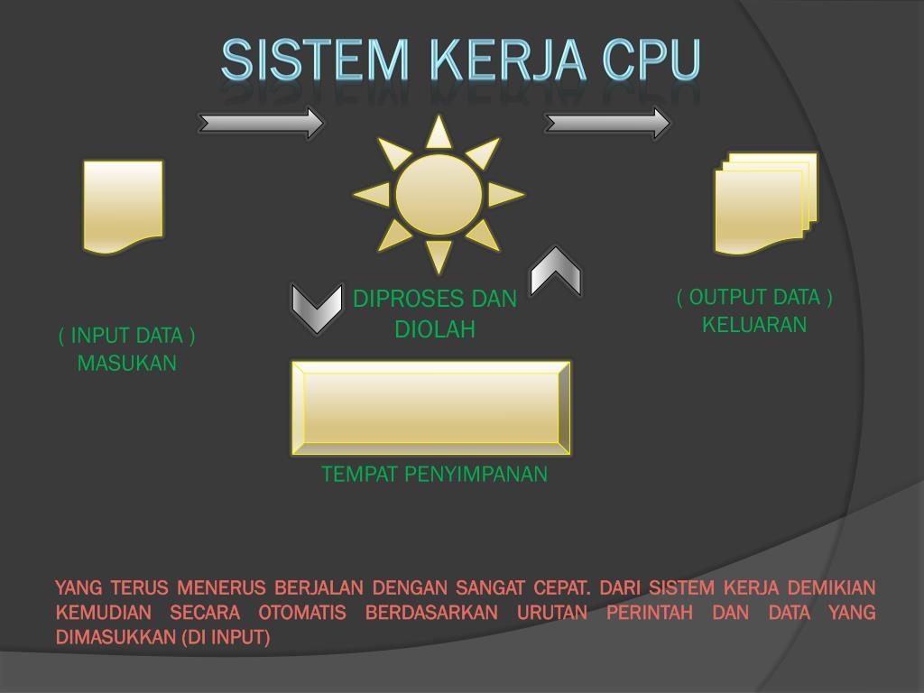 SISTEM KERJA CPU
