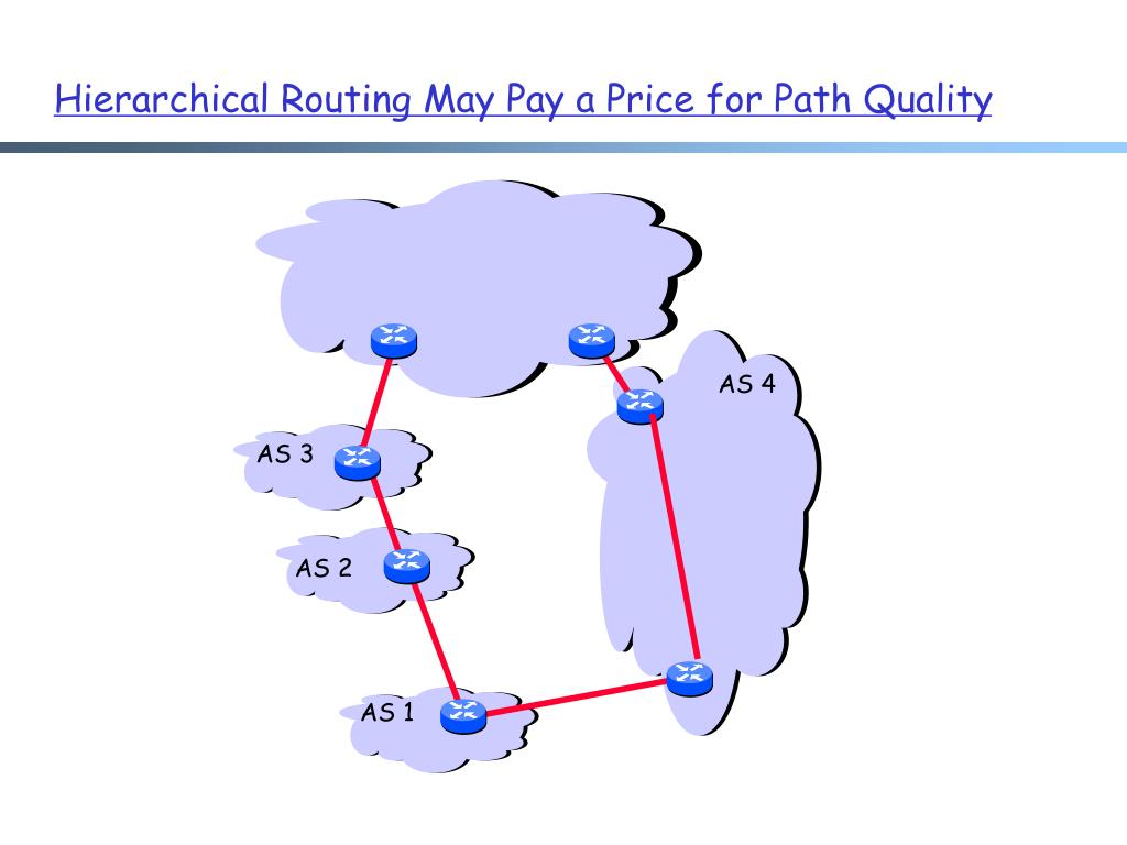 Hierarchical Routing May Pay a Price for Path Quality