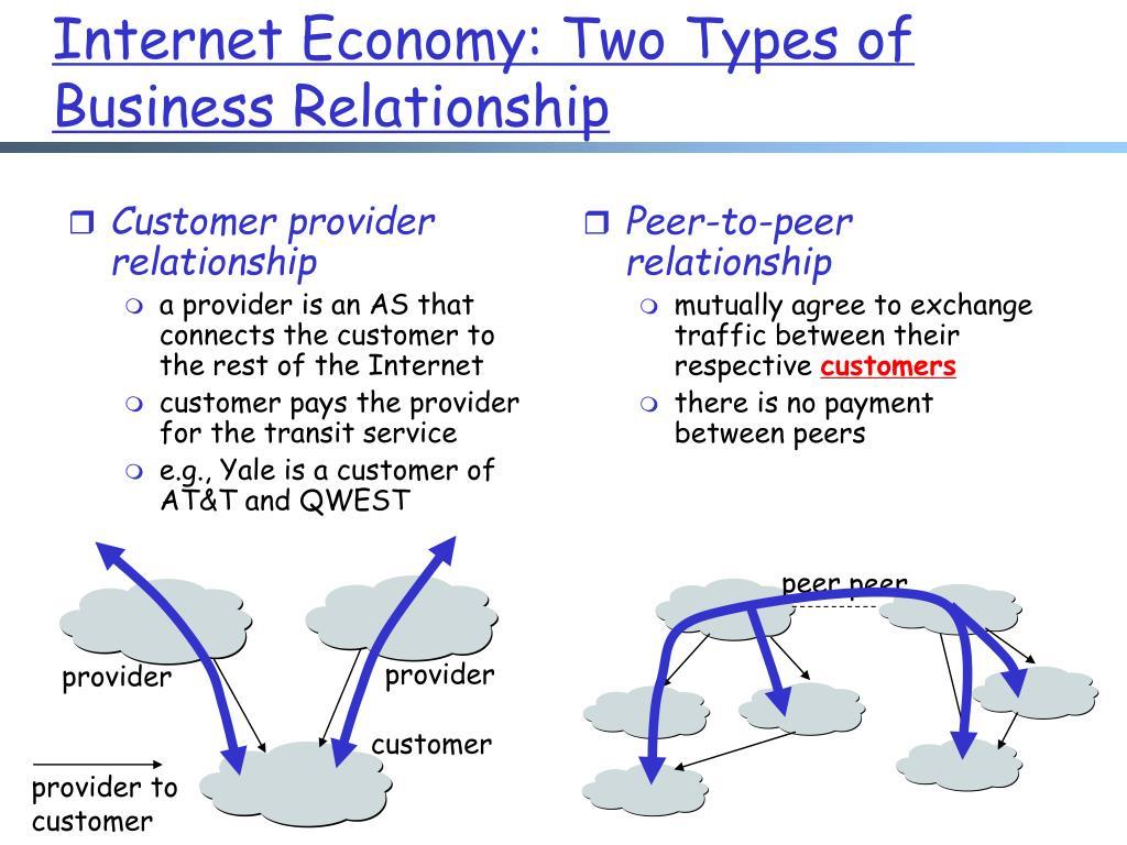 Customer provider relationship