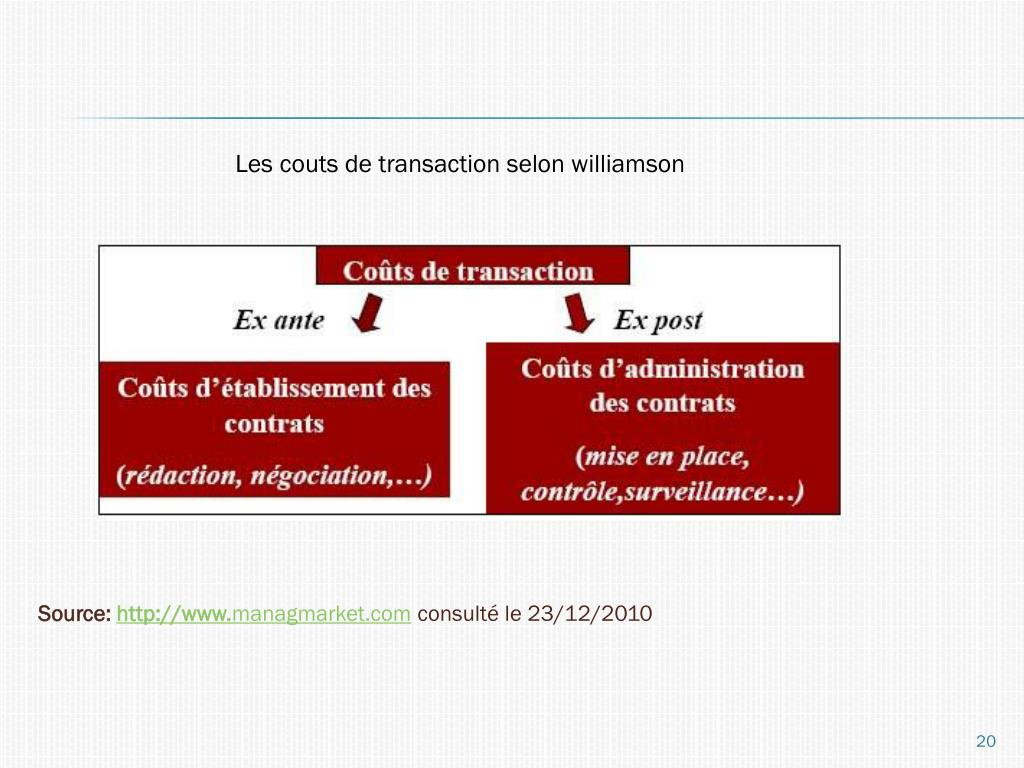 Les couts de transaction selon williamson