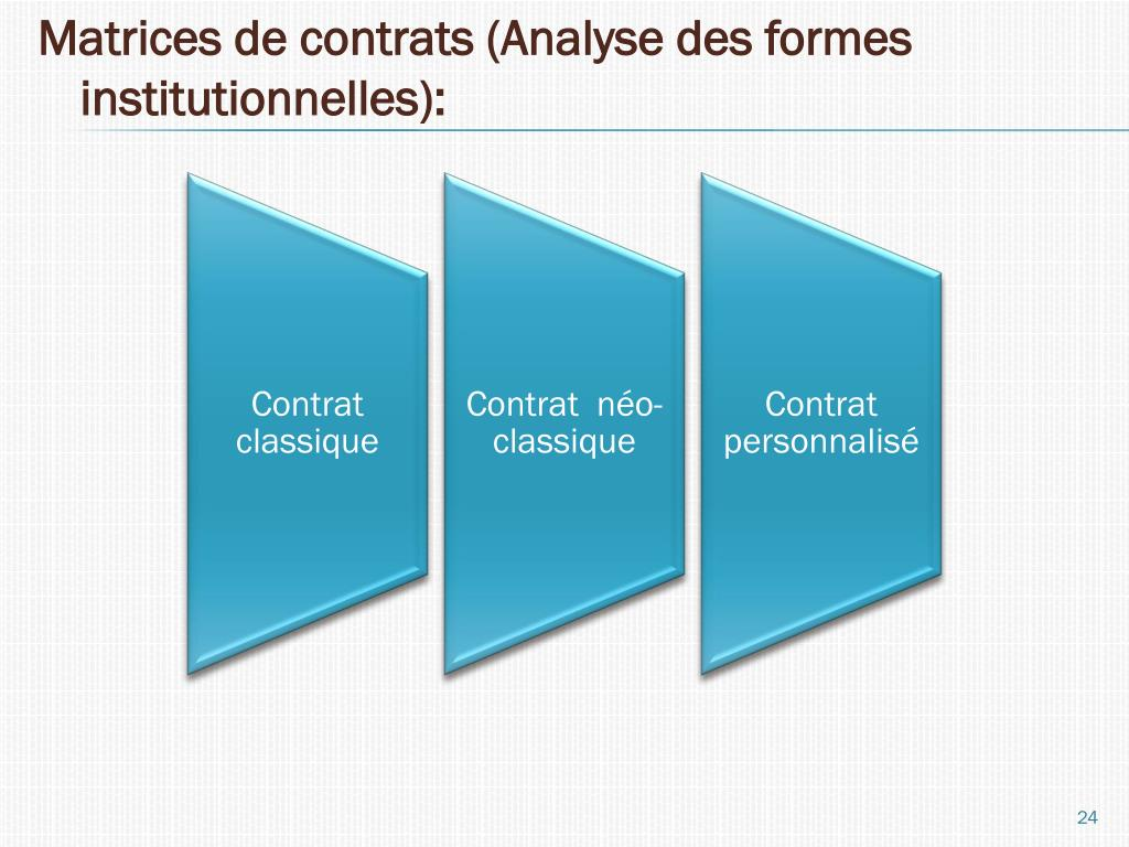 Matrices de contrats (Analyse des formes institutionnelles):
