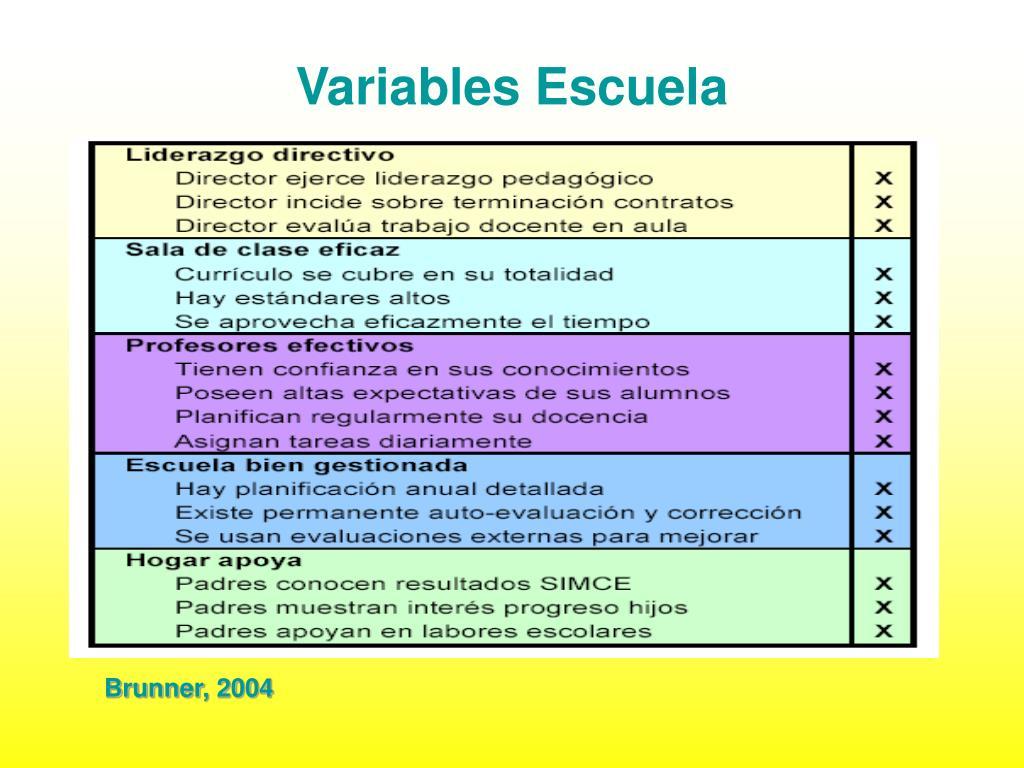 Variables Escuela