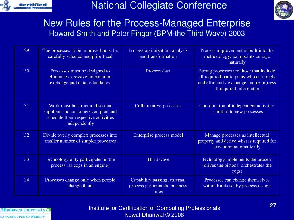 New Rules for the Process-Managed Enterprise
