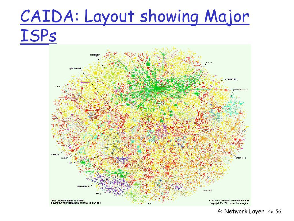 CAIDA: Layout showing Major ISPs