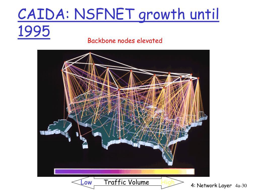 CAIDA: NSFNET growth until 1995