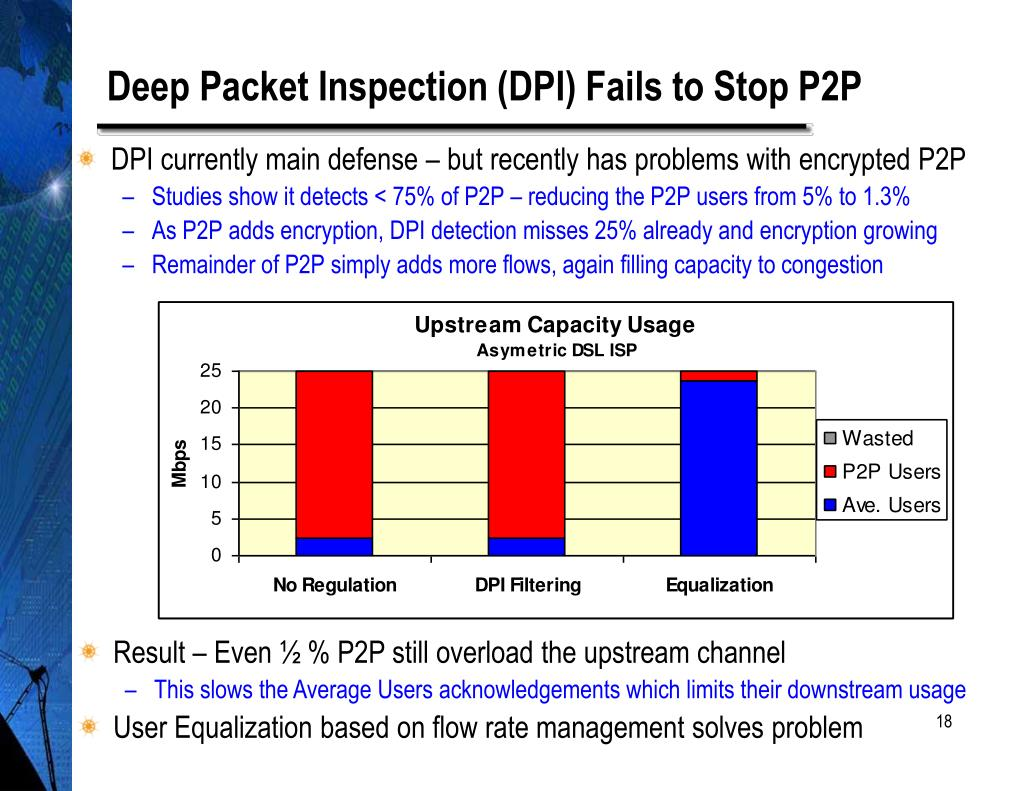 Deep Packet Inspection (DPI) Fails to Stop P2P