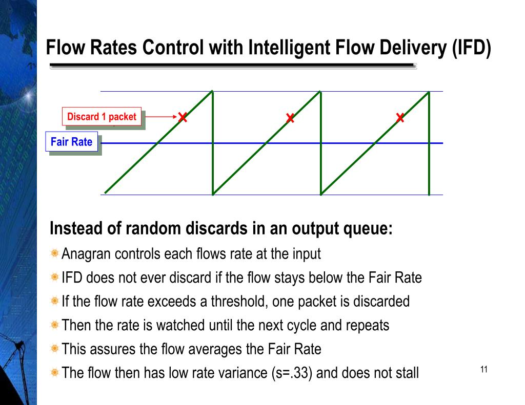 Flow Rates Control with Intelligent Flow Delivery (IFD)