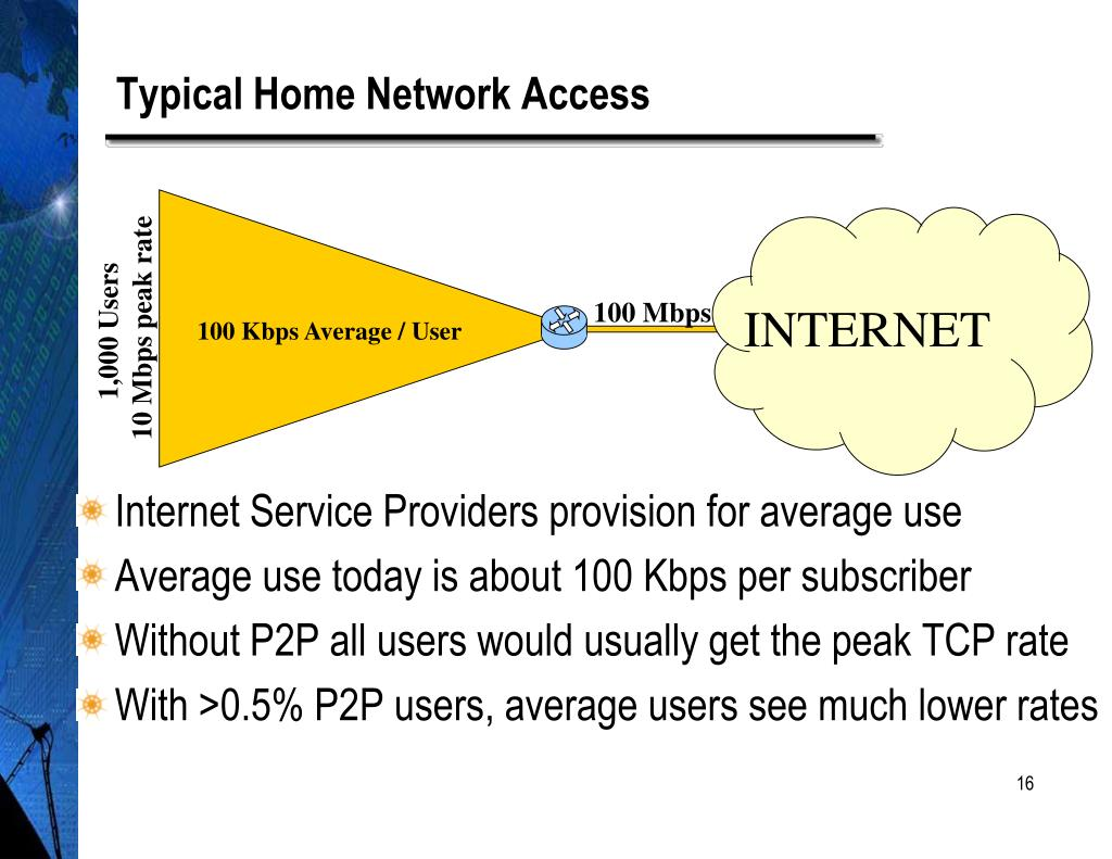 Typical Home Network Access