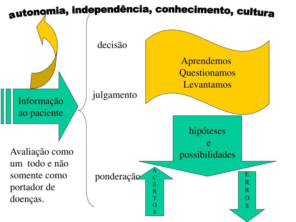 autonomia, independência, conhecimento, cultura