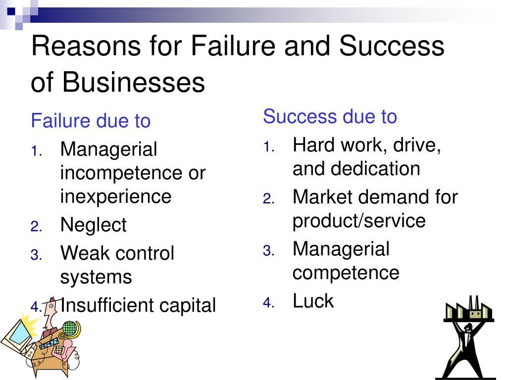 Failure due to