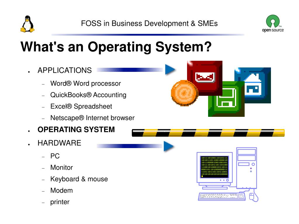 What's an Operating System?