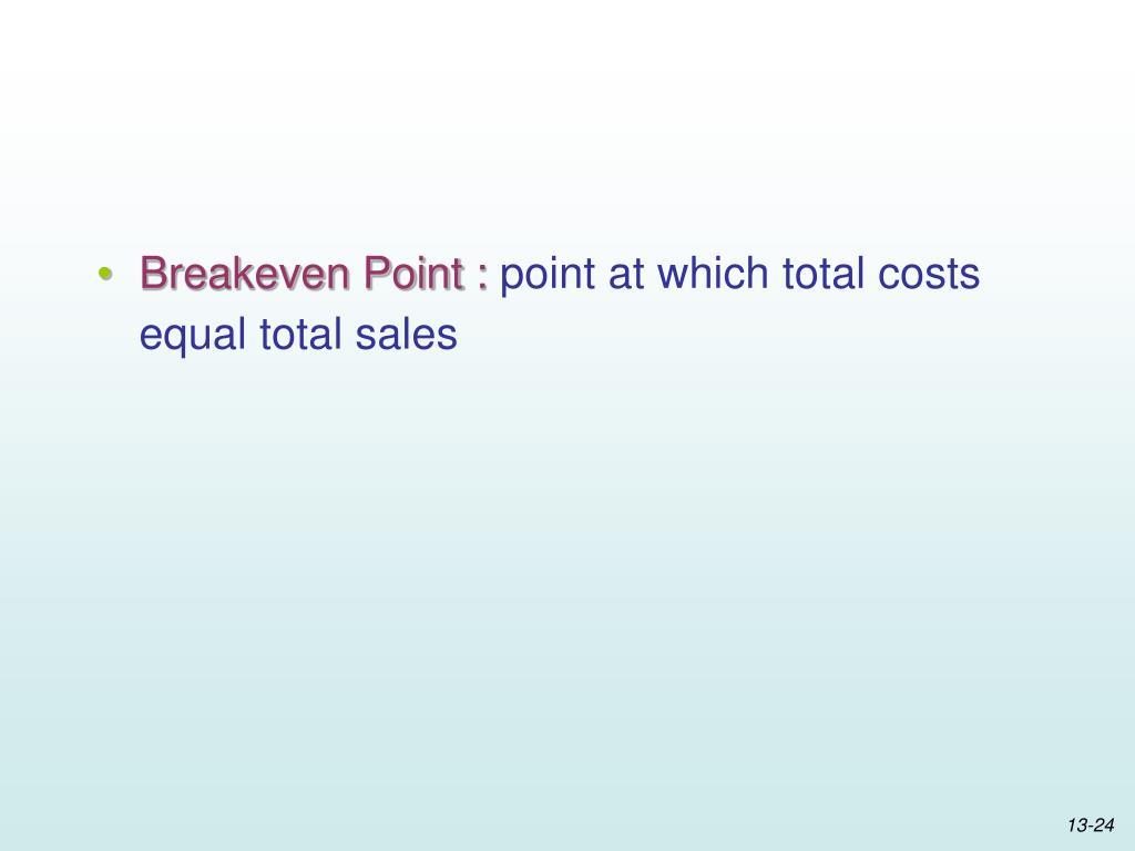 Breakeven Point :