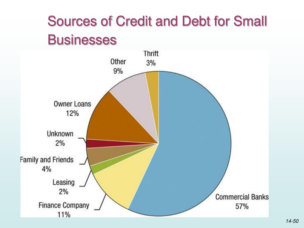 Sources of Credit and Debt for Small Businesses