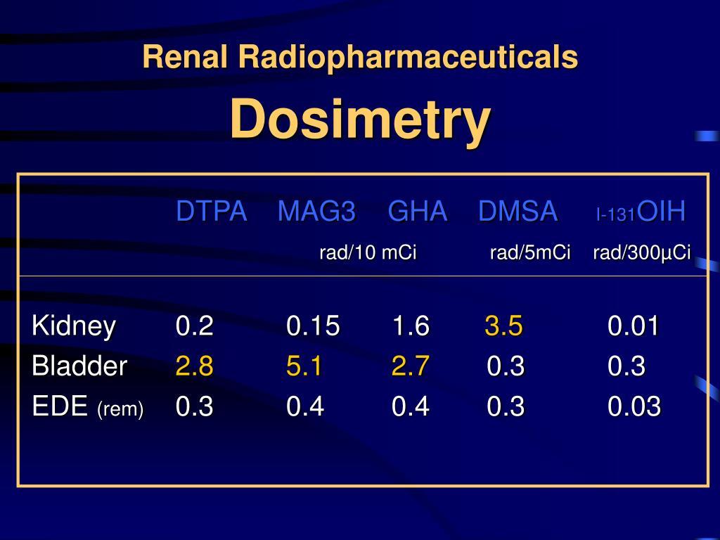 Renal Radiopharmaceuticals