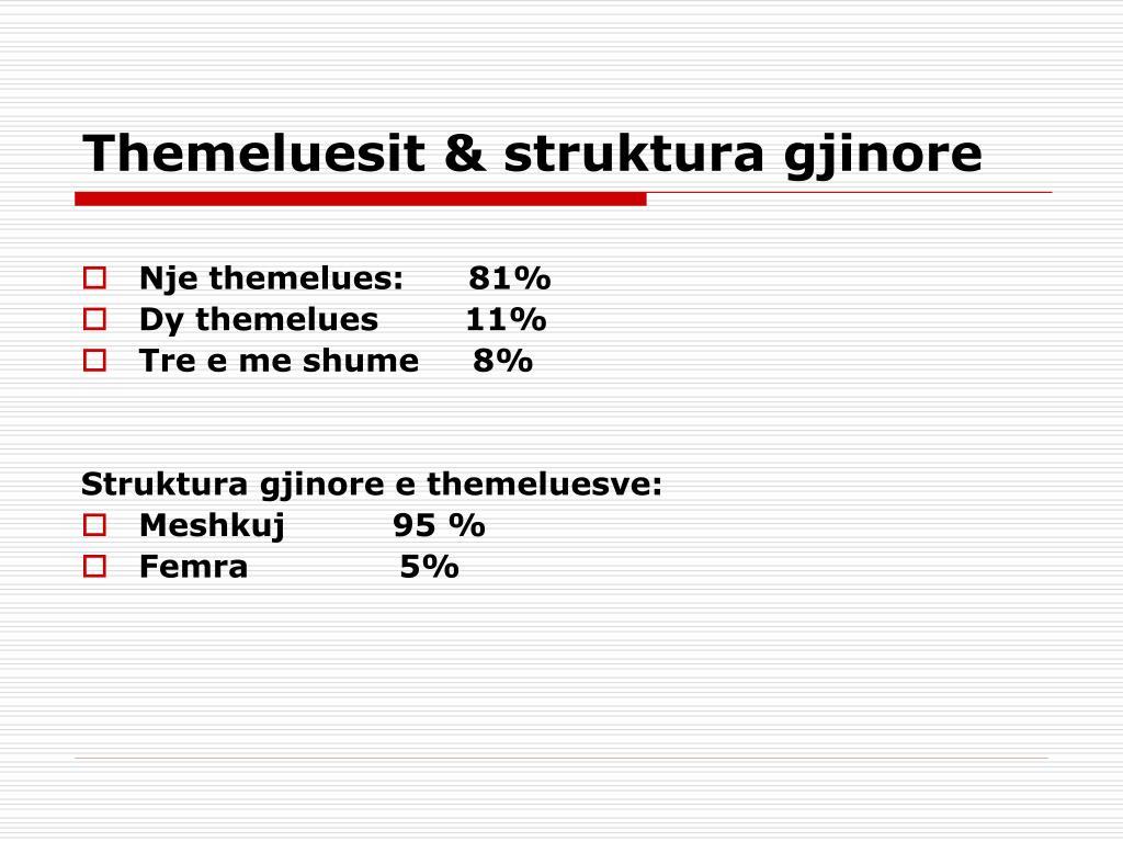 Themeluesit & struktura gjinore