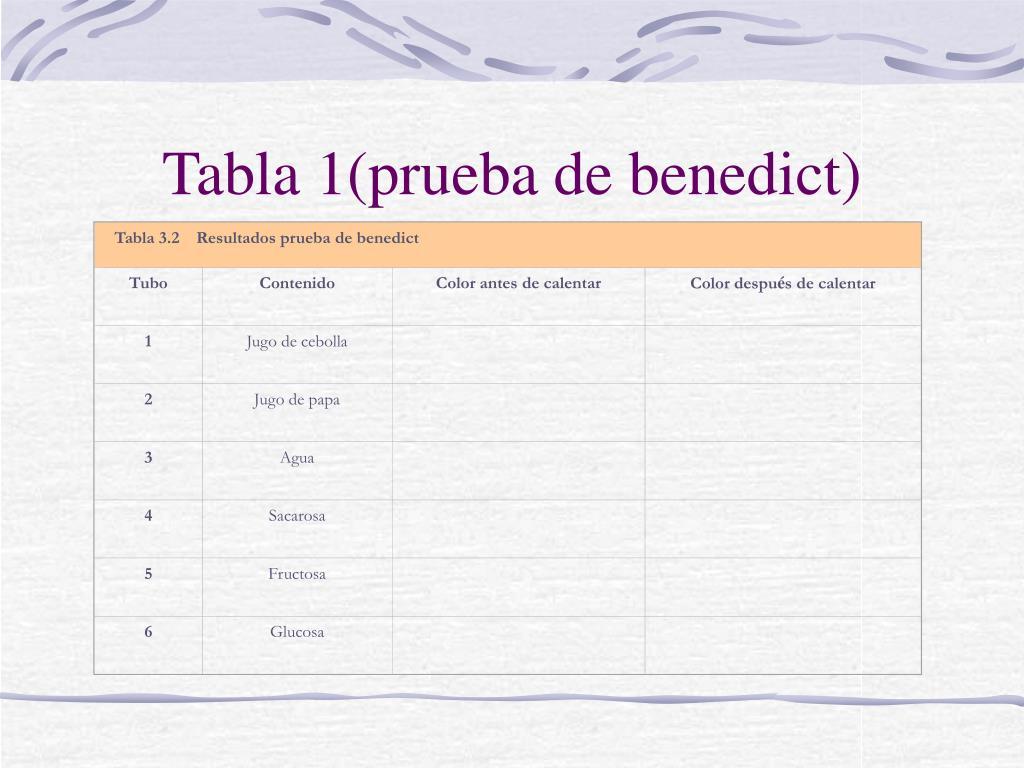 Tabla 3.2    Resultados prueba de benedict