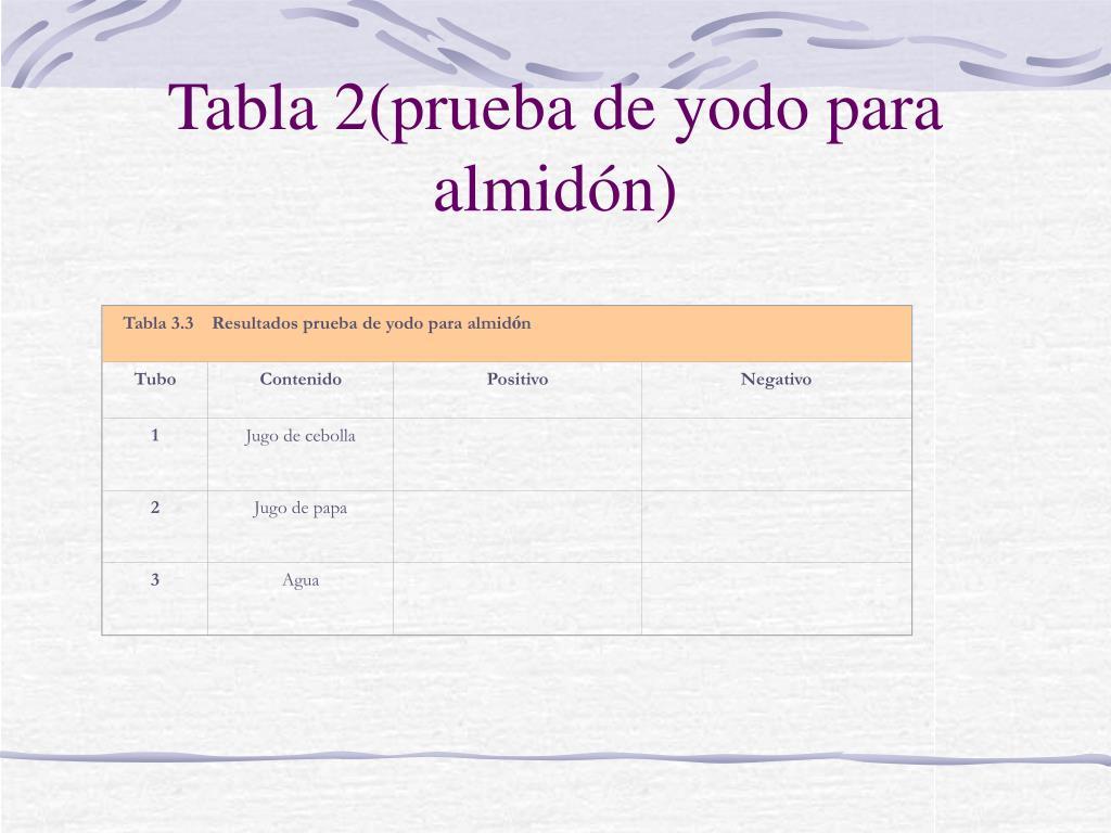 Tabla 3.3    Resultados prueba de yodo para almid