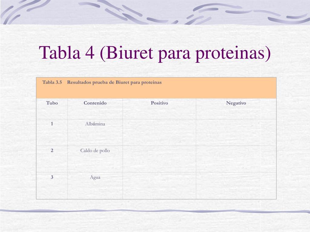 Tabla 3.5    Resultados prueba de Biuret para proteinas